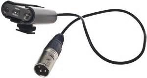 Security Cameras And Privacy Argumentative Essay - kfonpl